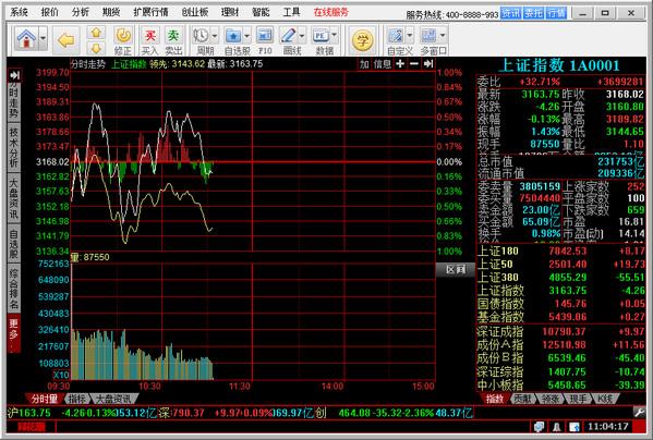 东兴证券专业版