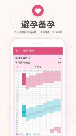 月经期提醒日历官方app